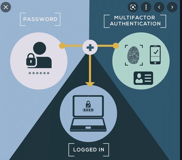 Multifactor Authentication (MFA) - Calibre One